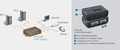 Obrázok pre výrobcu Micronet 2-port KVM Switch PS/2 SP212EL