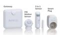 Obrázok pre výrobcu AirLive IoT Smartlife Package A