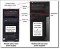 Obrázok pre výrobcu x3100 M5, Xeon 4C E3-1220v3 80W 3.1GHz/1600MHz/8MB, 1x8GB, 1x1TB SS 3.5in SATA, SR C100, Multi-Burner, 300W p/s, Tower